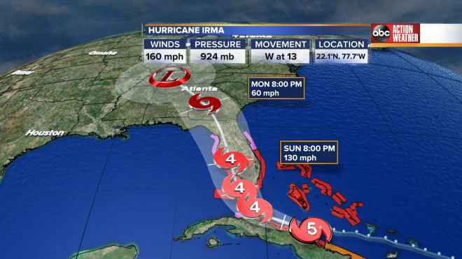 hurricane irma projected path and strength.jpg